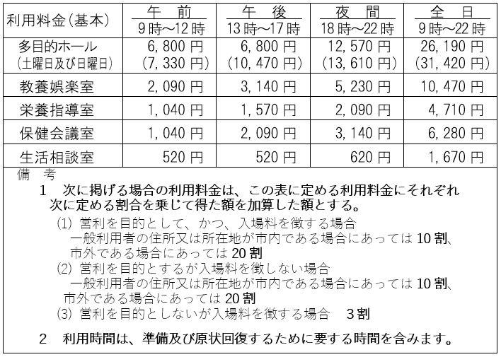 料金表R02.04.1