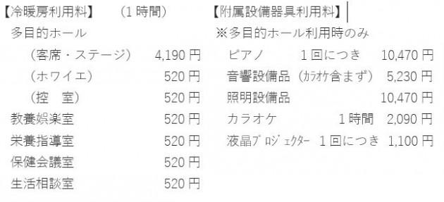 料金表1R02.04.1